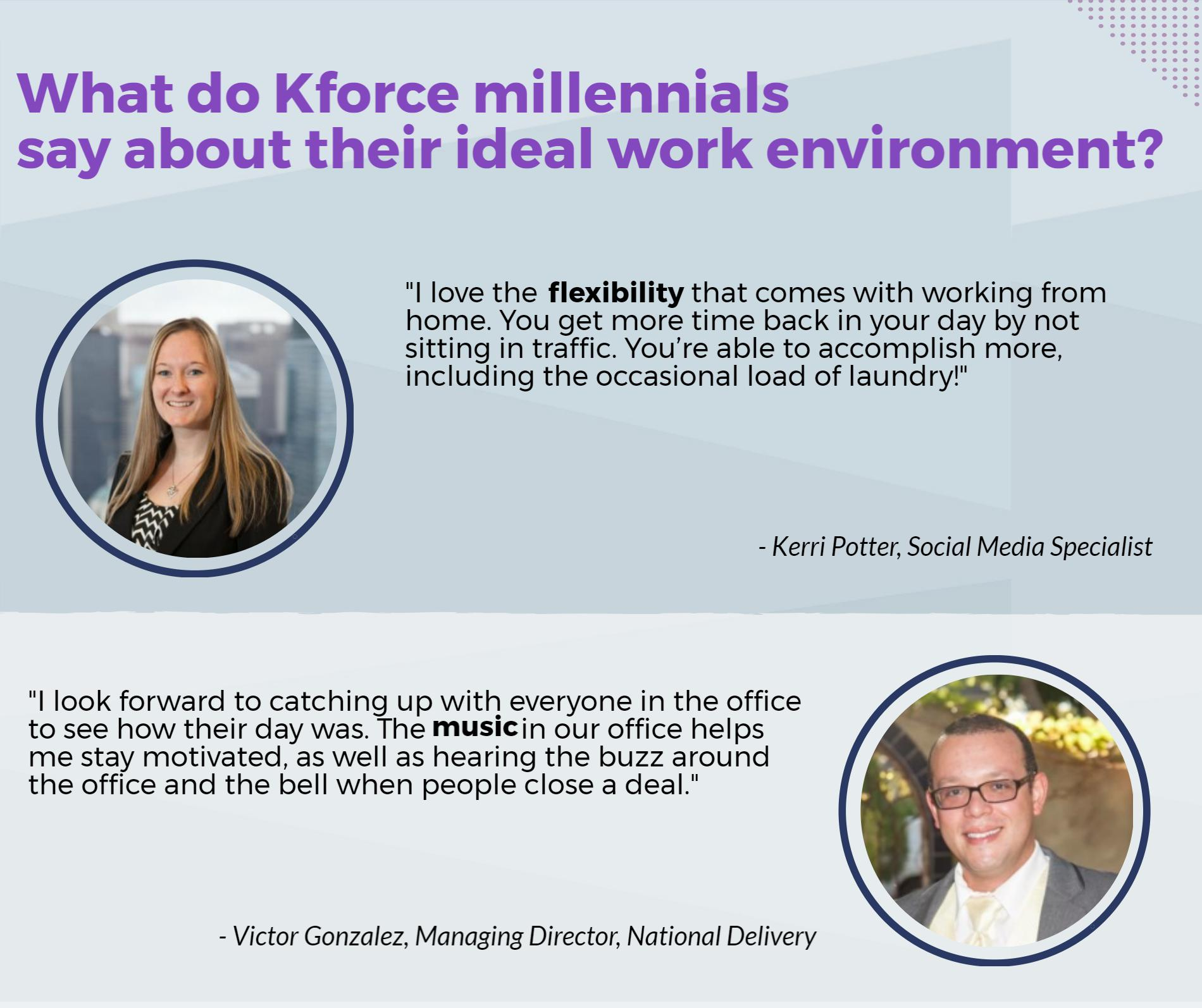 Millennials ideal workplace- here's what it is!