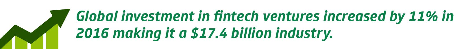 Investment in fintech increased by 11% in 2016
