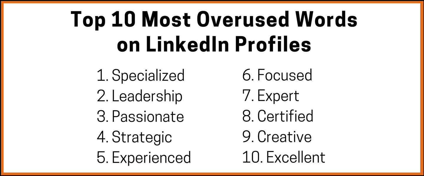 Avoid these words on your LinkedIn profile
