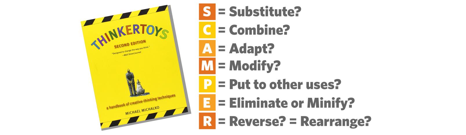 SCAMPER definition