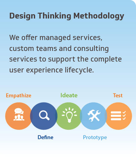 Design thinking methodology