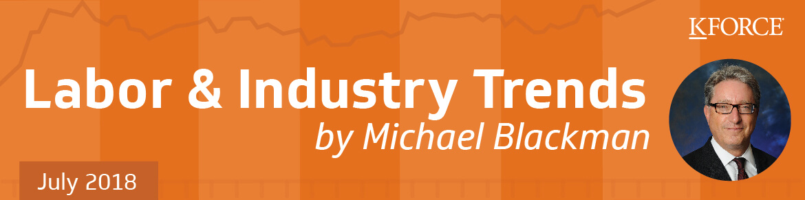 Labor & Industry Trends