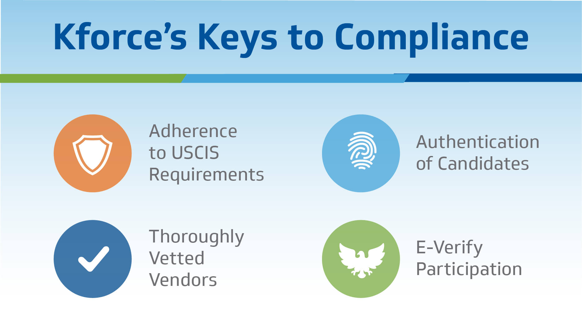 kforce keys to compliance