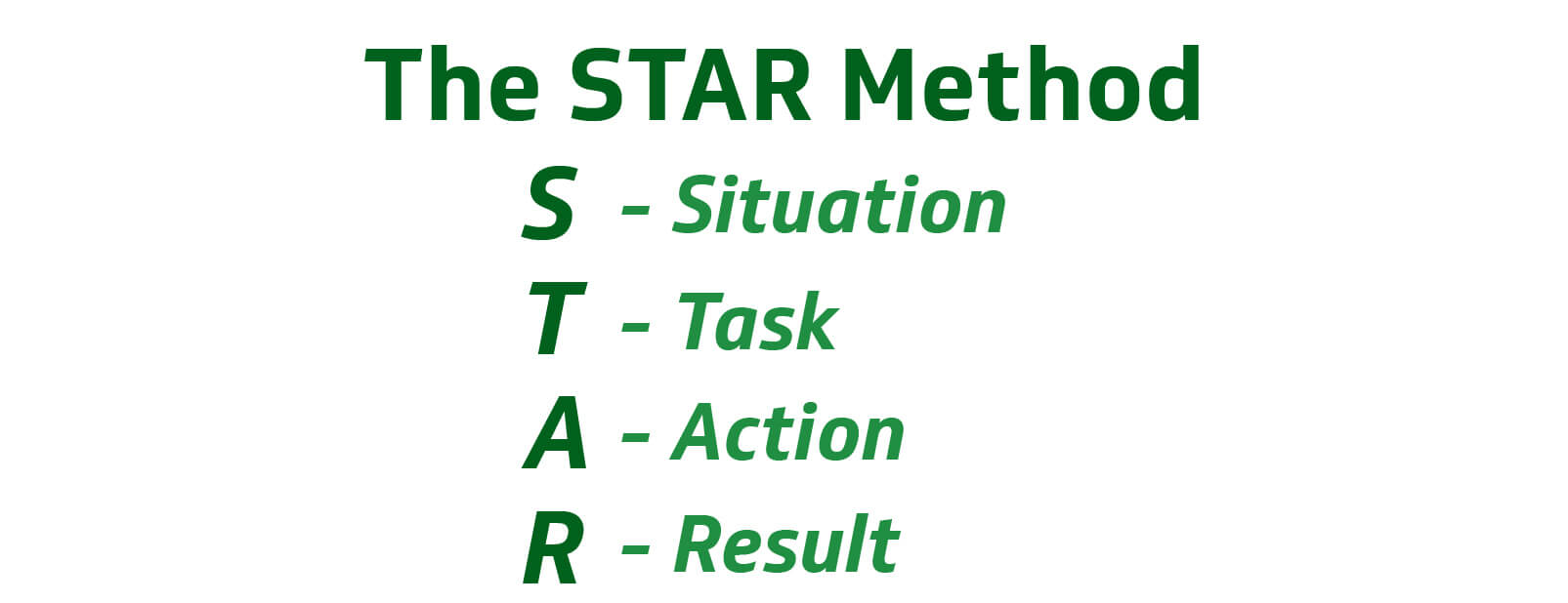 the STAR Method