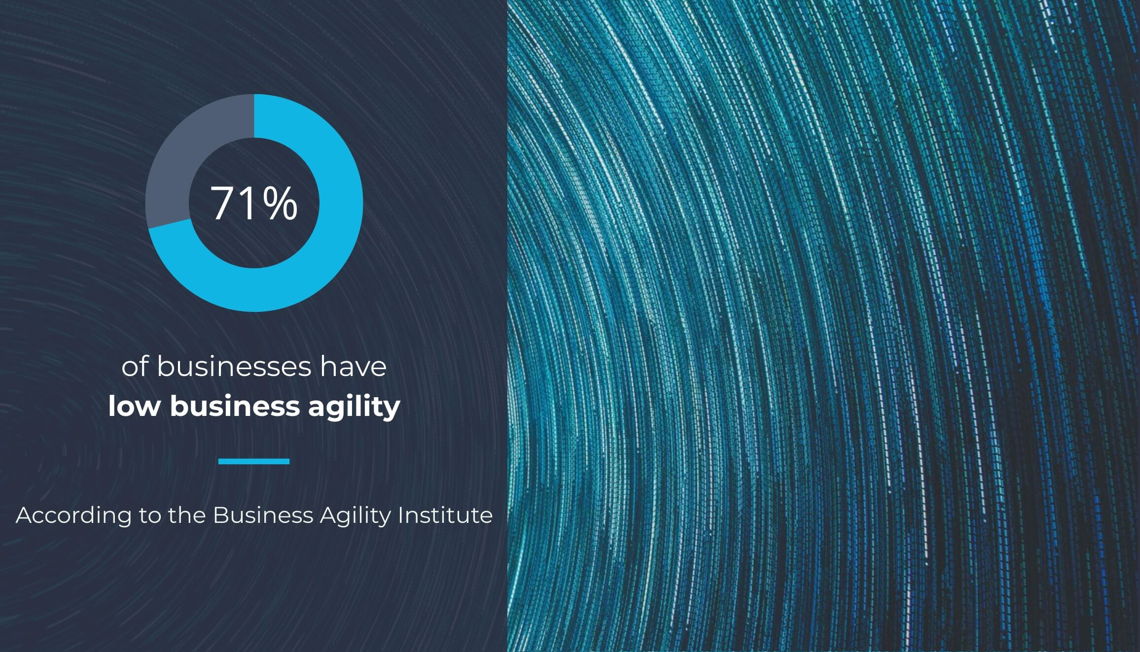 71% of businesses have low business agility