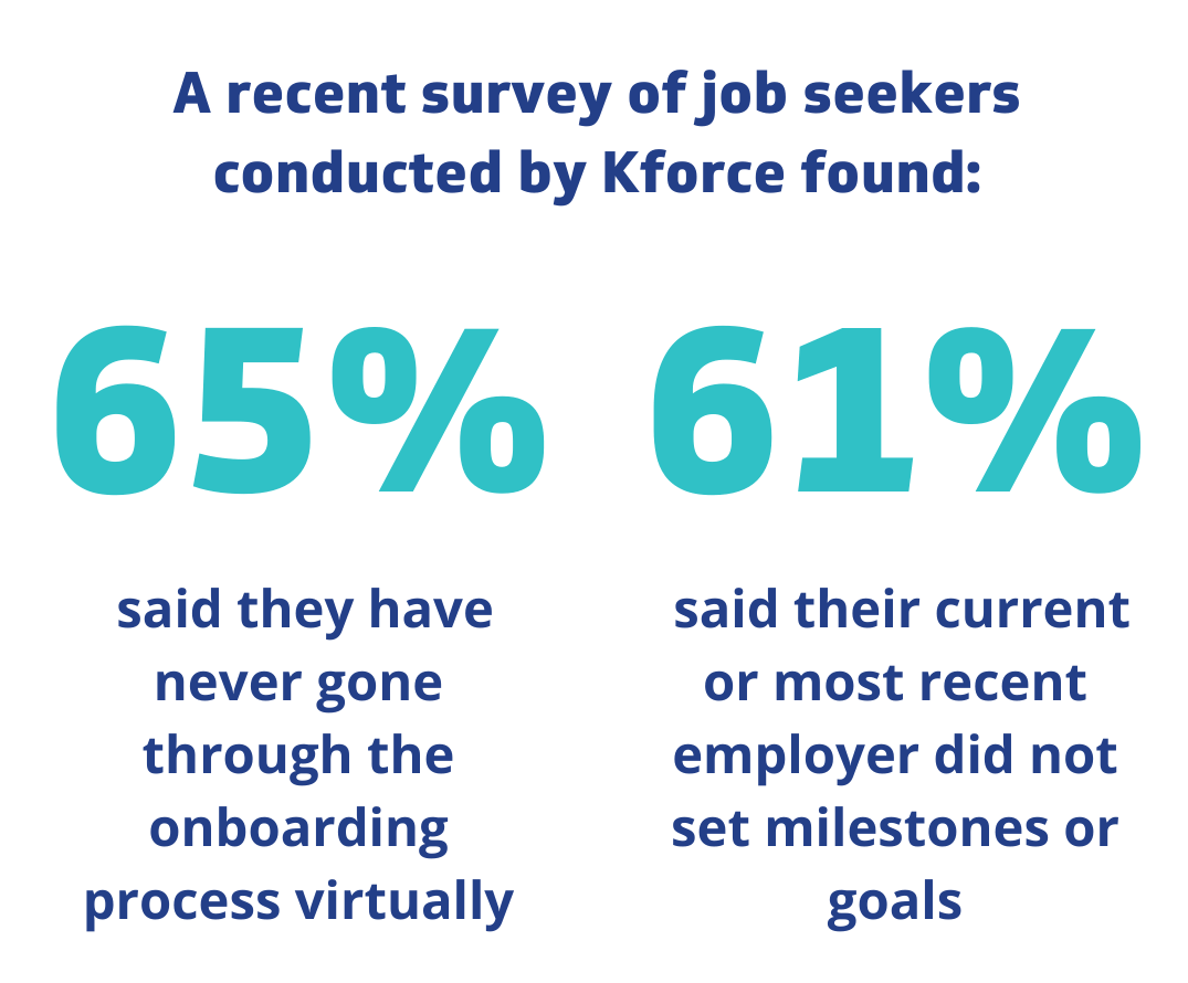 A recent survey of job seekers conducted by Kforce found 65 percent have never gone through the onboarding process virtually