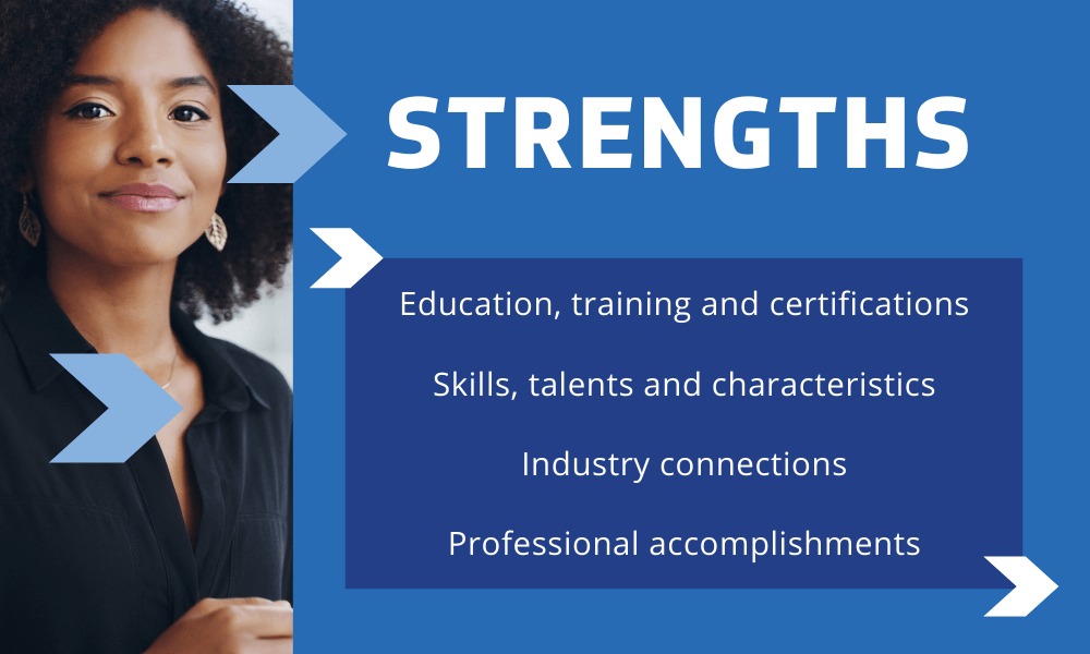 Factors to consider when completing the Strengths section of your SWOT analysis