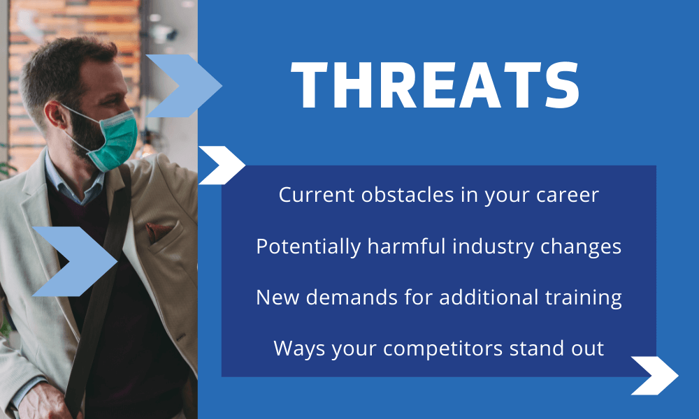 Factors to consider when completing the threats section of your SWOT analysis