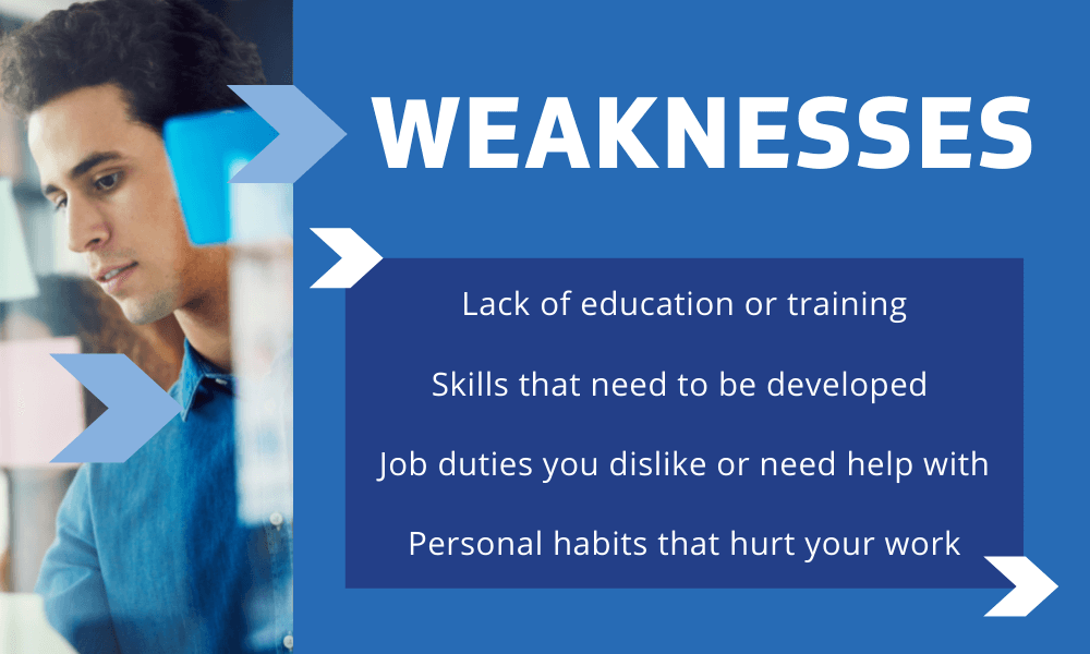 Factors to consider when completing the weaknesses section of your SWOT analysis